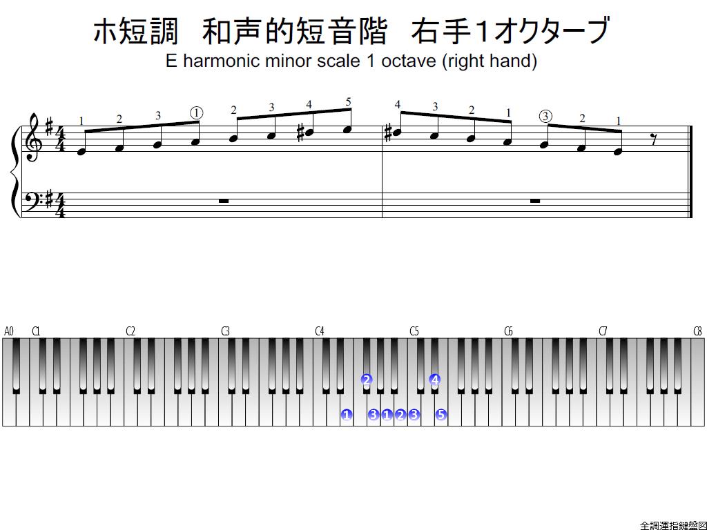 f1. Em harmonic RH1 whole view plane