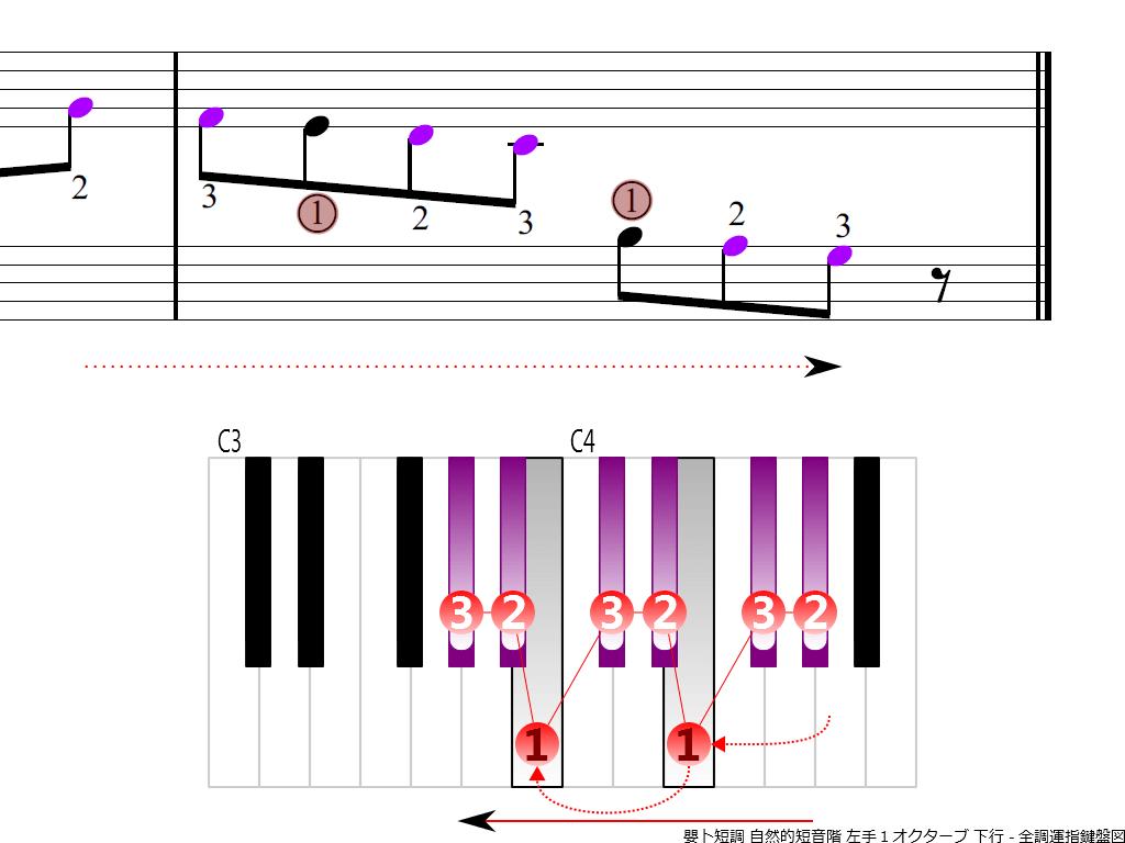 f4. G-sharp m natural LH1 descending