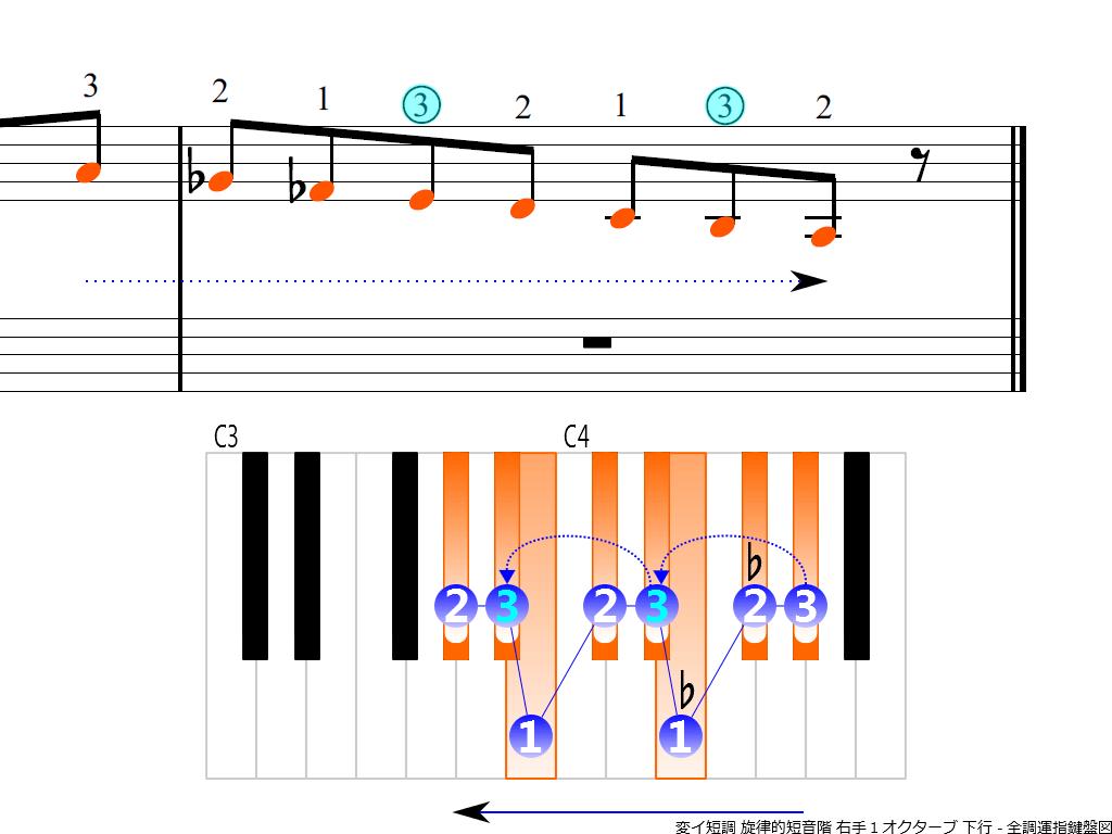 f4. A-flat m melodic RH1 descending