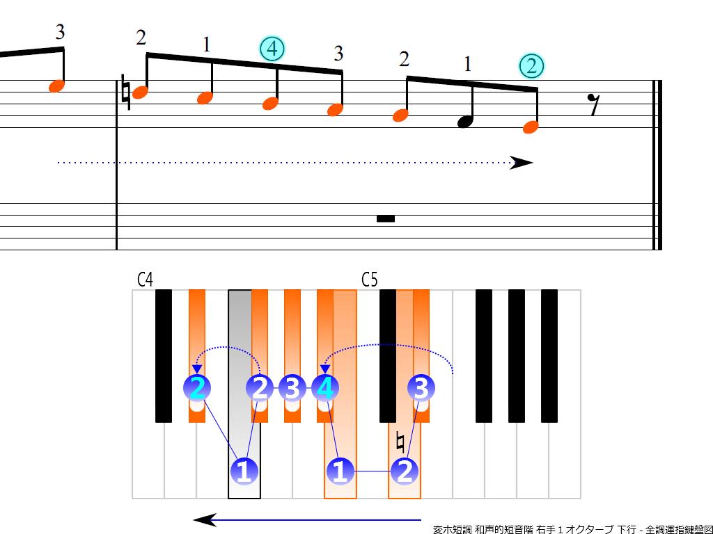 f4. E-flat m harmonic RH1 descending