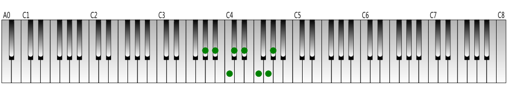 A-flat-Major-scale-Keyboard-figure