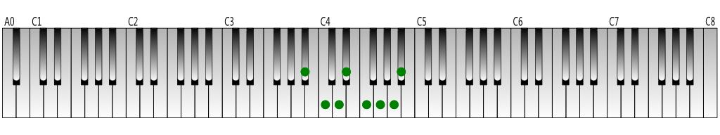 B-flat-Major-scale-Keyboard-figure