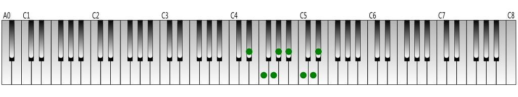 E-flat-Major-scale-Keyboard-figure