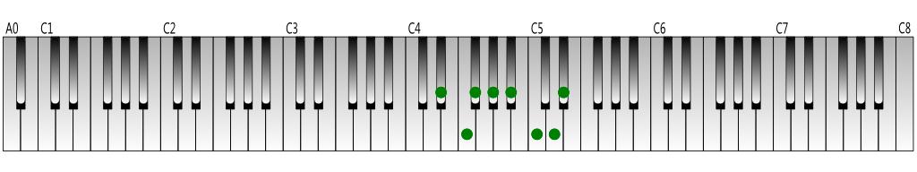 E-flat-melodic-minor-scale-ascending-Keyboard-figure