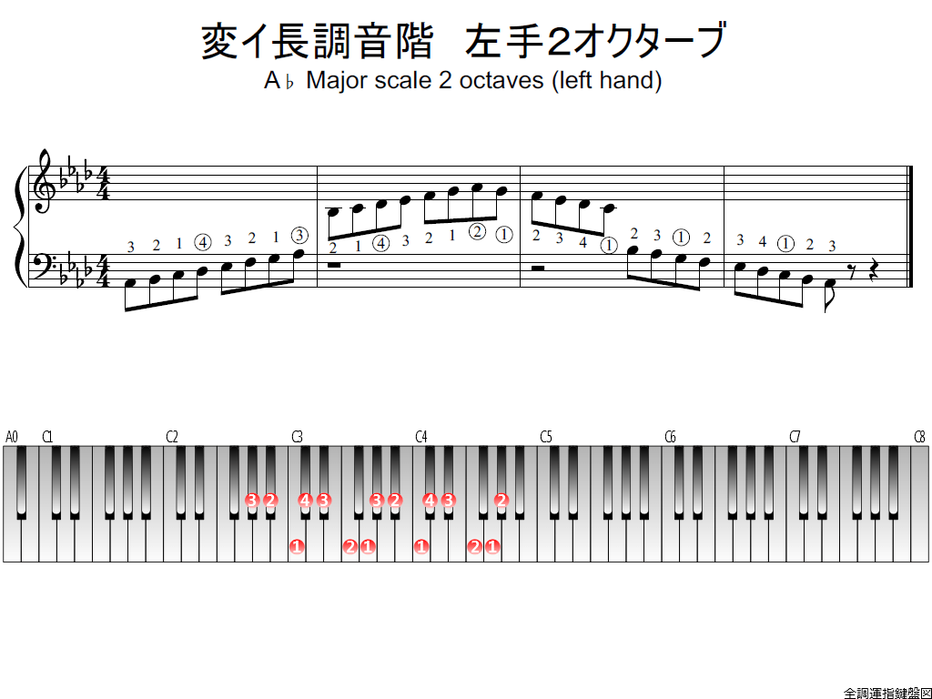 f1.-A-flat-LH2-whole-view-plane