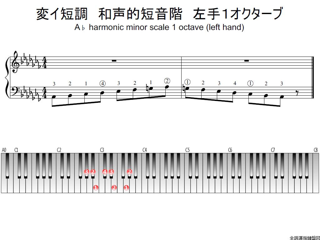 f1.-A-flat-m-harmonic-LH1-whole-view-plane