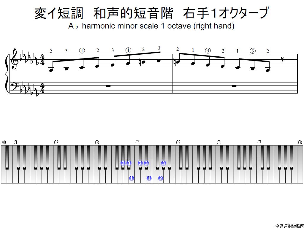 f1.-A-flat-m-harmonic-RH1-whole-view-plane