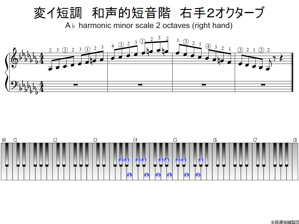 f1.-A-flat-m-harmonic-RH2-whole-view-plane