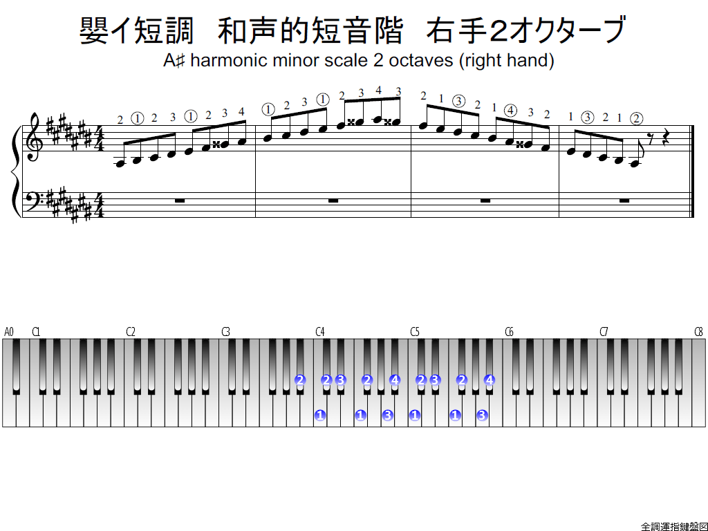 f1.-A-sharp-m-harmonic-RH2-whole-view-plane