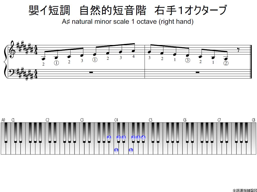 f1.-A-sharp-m-natural-RH1-whole-view-plane