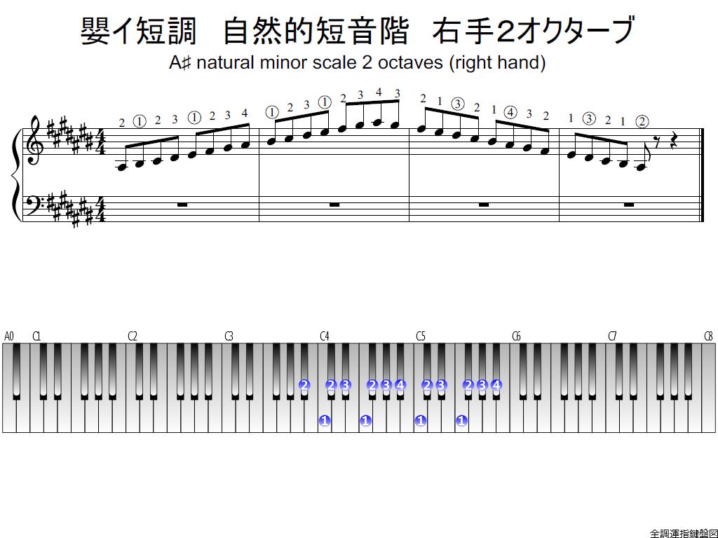 f1.-A-sharp-m-natural-RH2-whole-view-plane