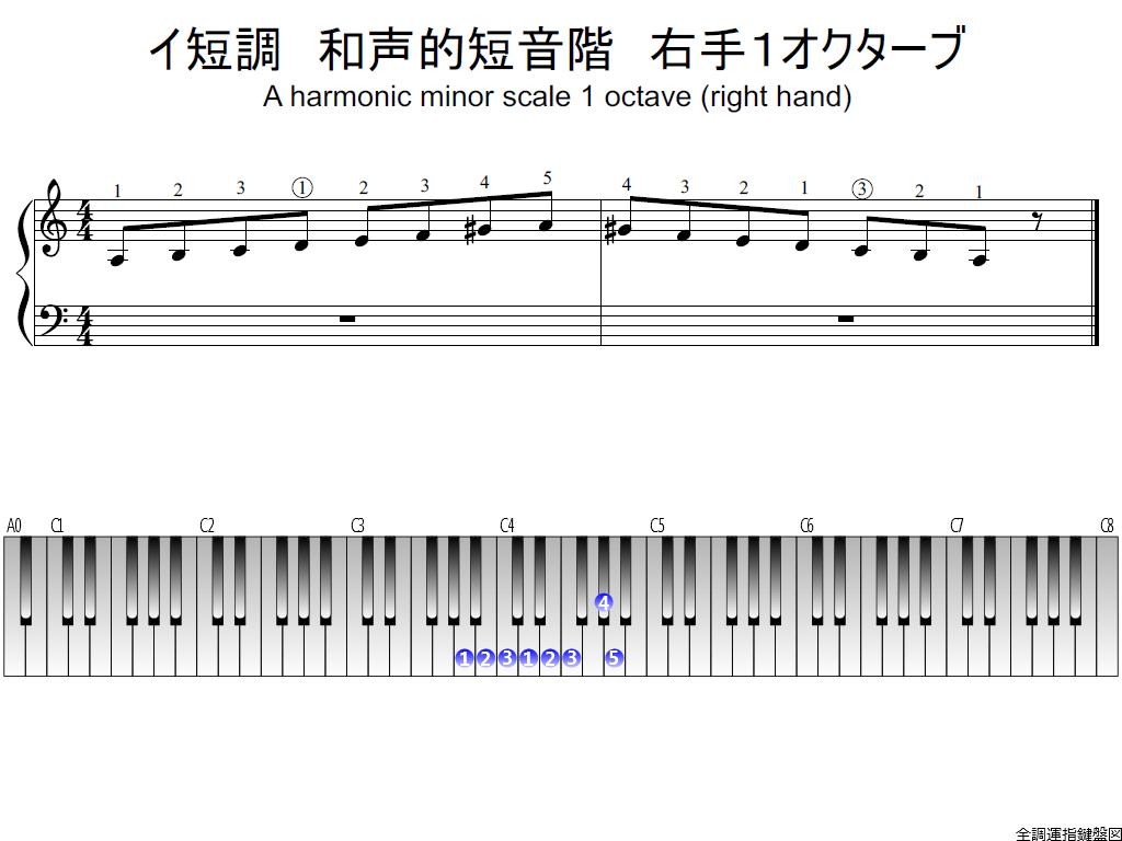 f1.-Am-harmonic-RH1-whole-view-plane