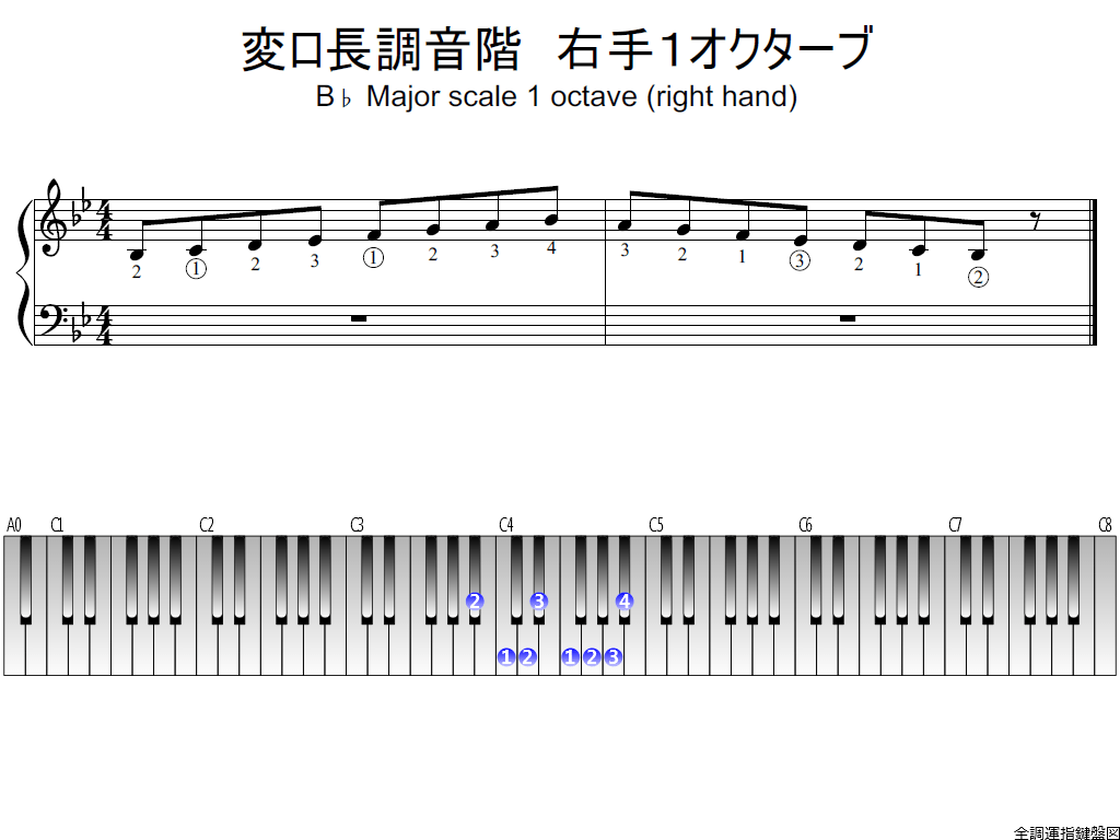 f1.-B-flat-RH1-whole-view-plane