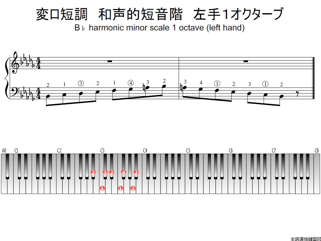 f1.-B-flat-m-harmonic-LH1-whole-view-plane