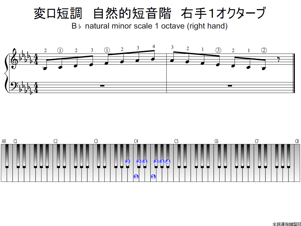 f1.-B-flat-m-natural-RH1-whole-view-plane