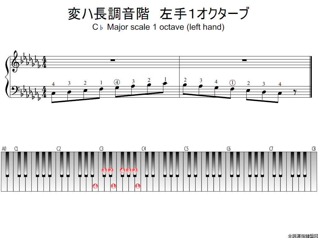 f1.-C-flat-LH1-whole-view-plnae