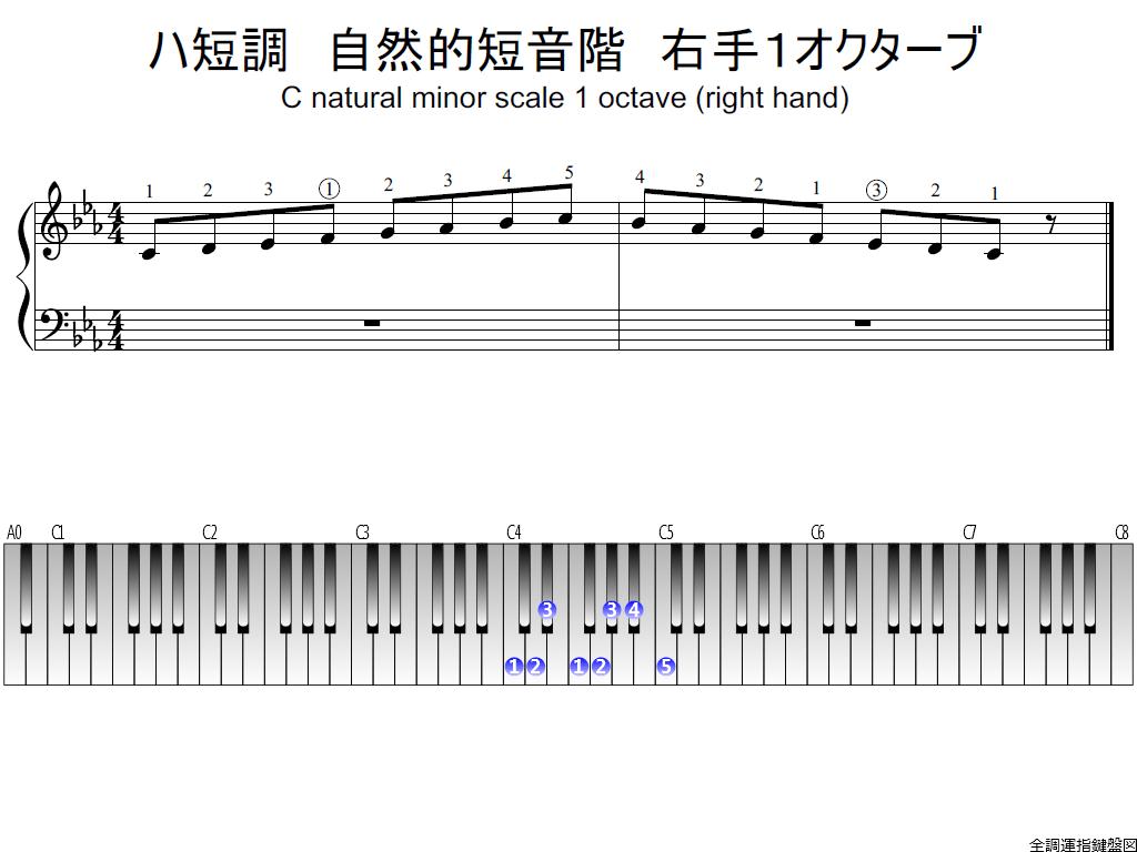 f1.-Cm-natural-RH1-whole-view-plane