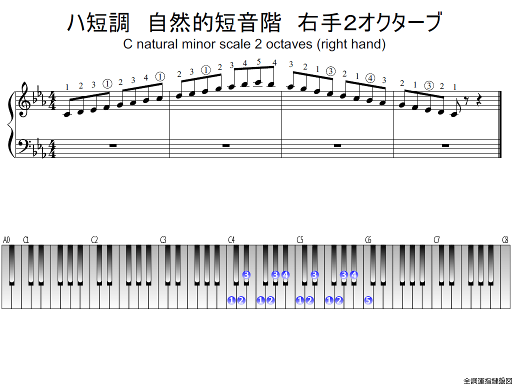 f1.-Cm-natural-RH2-whole-view-plane