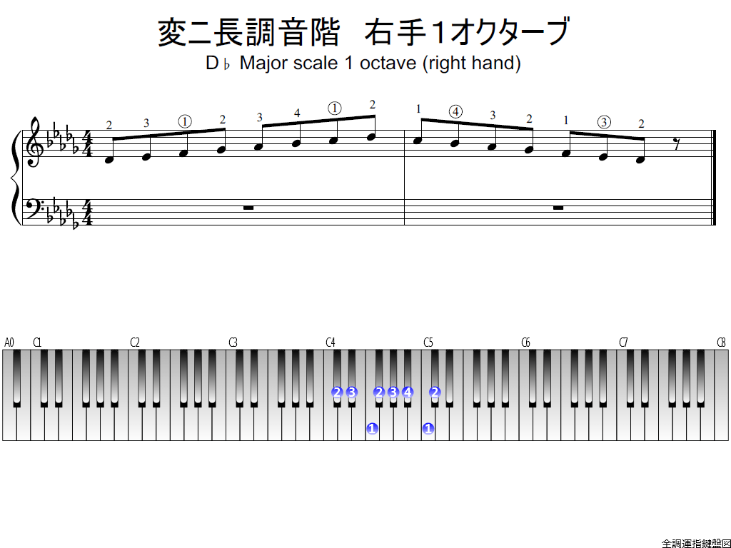f1.-D-flat-RH1-whole-view-plane