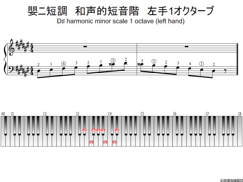 f1.-D-sharp-m-harmonic-LH1-whole-view-plane