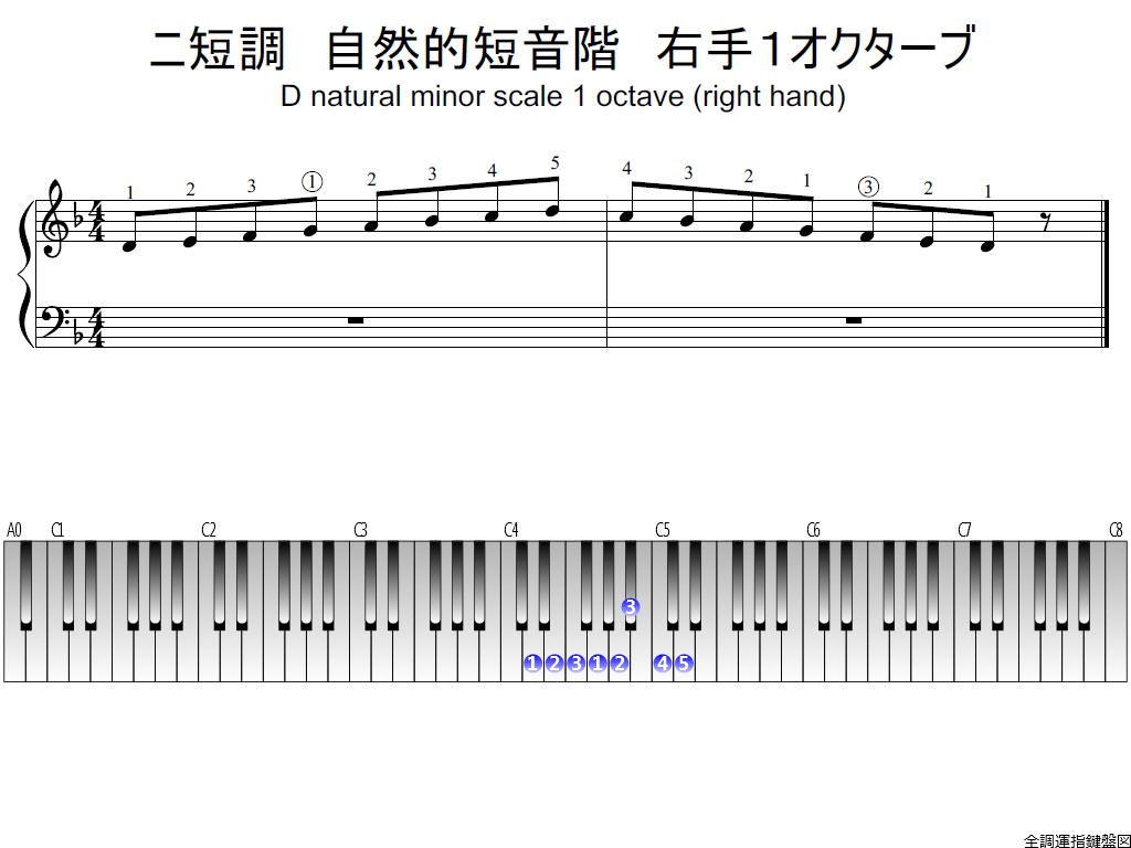 f1.-Dm-natural-RH1-whole-view-plane