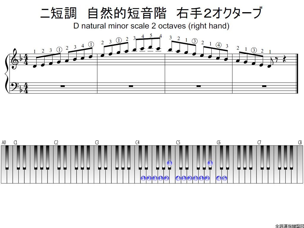 f1.-Dm-natural-RH2-whole-view-plane