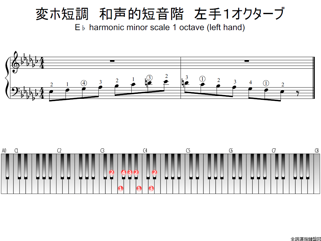 f1.-E-flat-m-harmonic-LH1-whole-view-plane