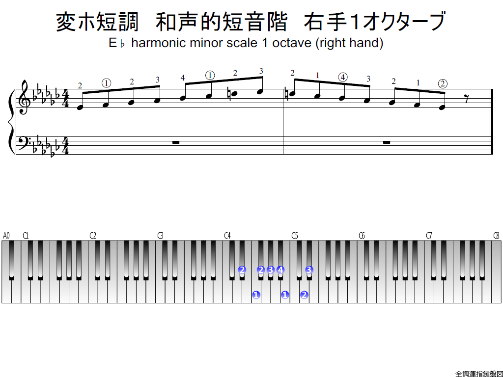 f1.-E-flat-m-harmonic-RH1-whole-view-plane