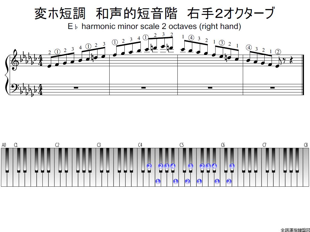 f1.-E-flat-m-harmonic-RH2-whole-view-plane