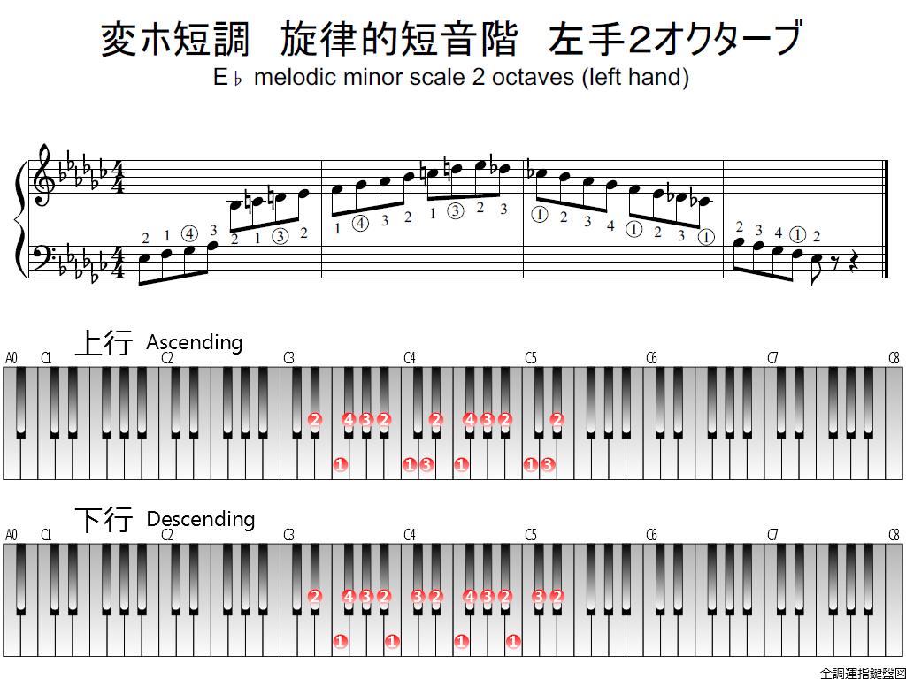 f1.-E-flat-m-melodic-LH2-whole-view-plane