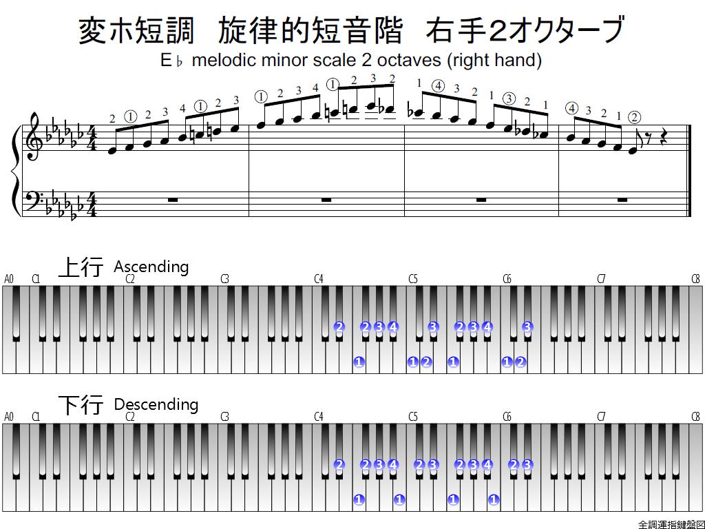 f1.-E-flat-m-melodic-RH2-whole-view-plane