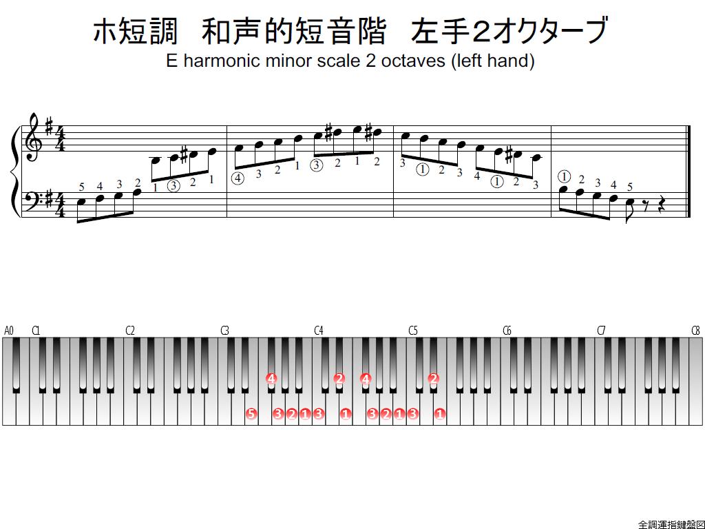 f1.-Em-harmonic-LH2-whole-view-plane