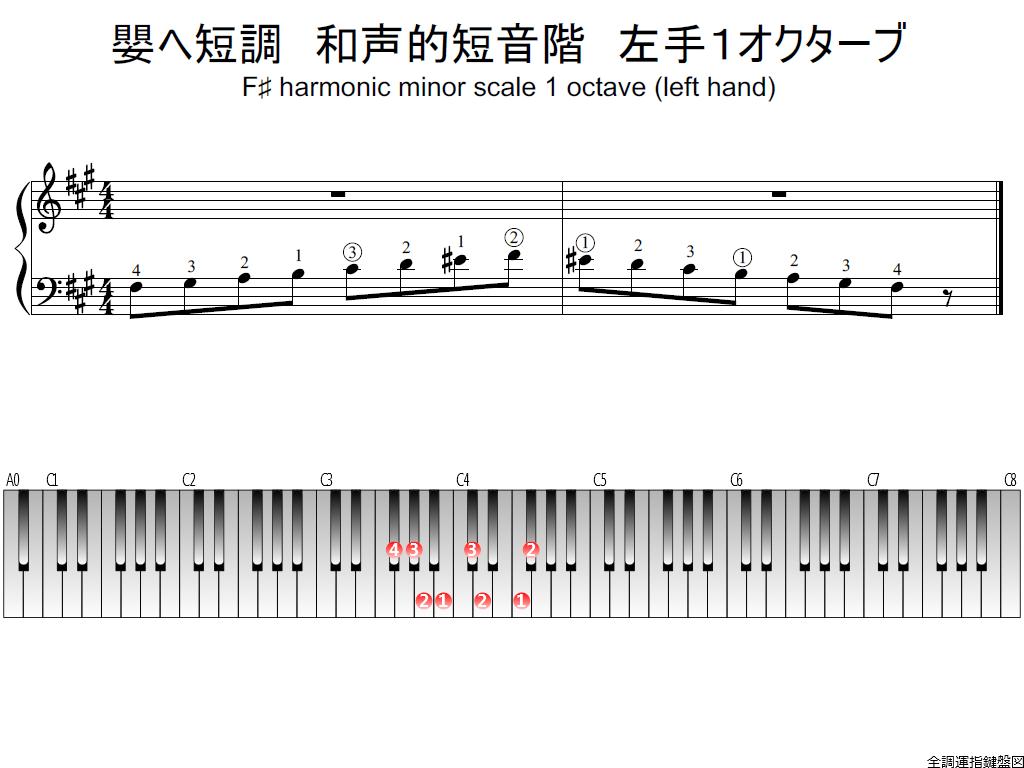 f1.-F-sharp-m-harmonic-LH1-whole-view-plane