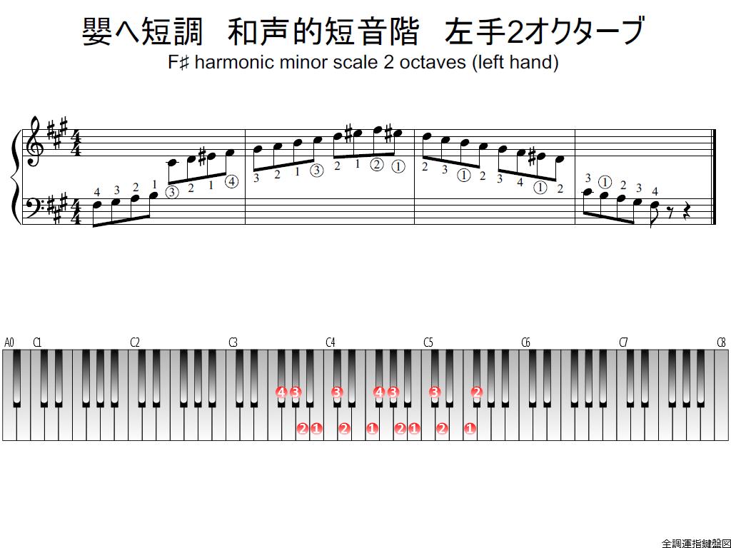 f1.-F-sharp-m-harmonic-LH2-whole-view-plane