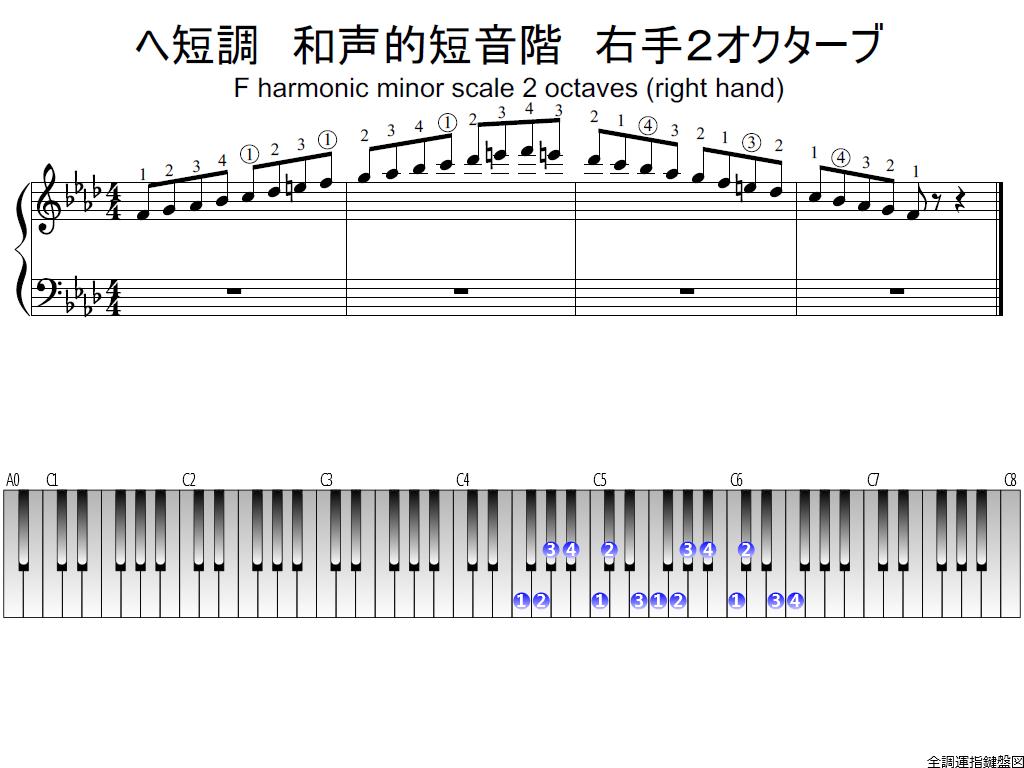 f1.-Fm-harmonic-RH2-whole-view-plane