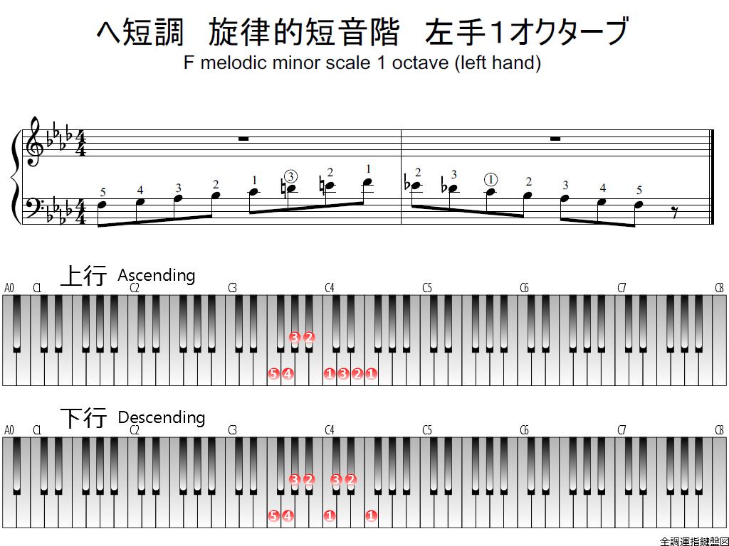 f1.-Fm-melodic-LH1-whole-view-plane