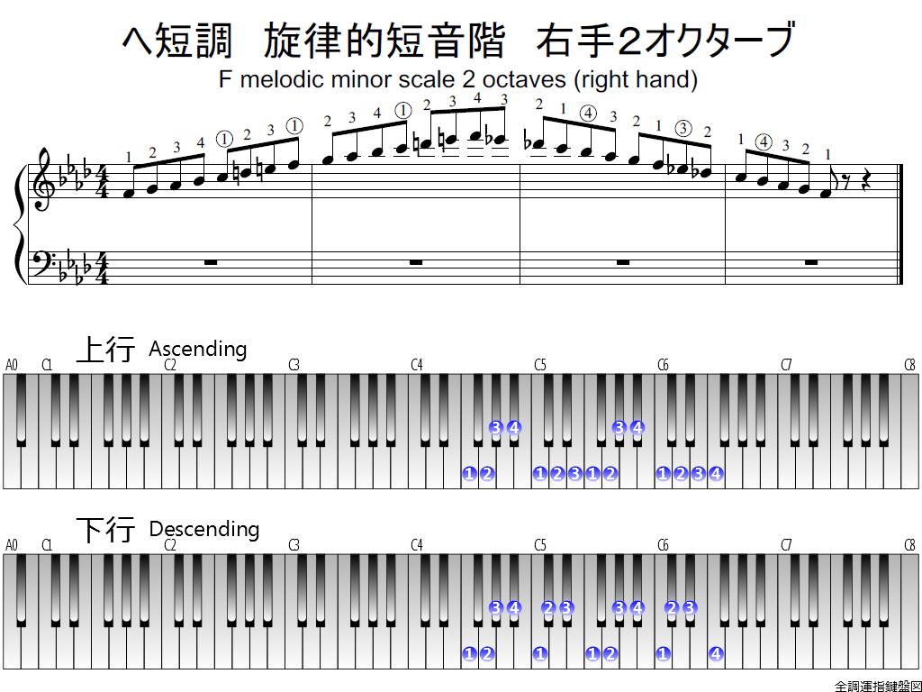f1.-Fm-melodic-RH2-whole-view-plane