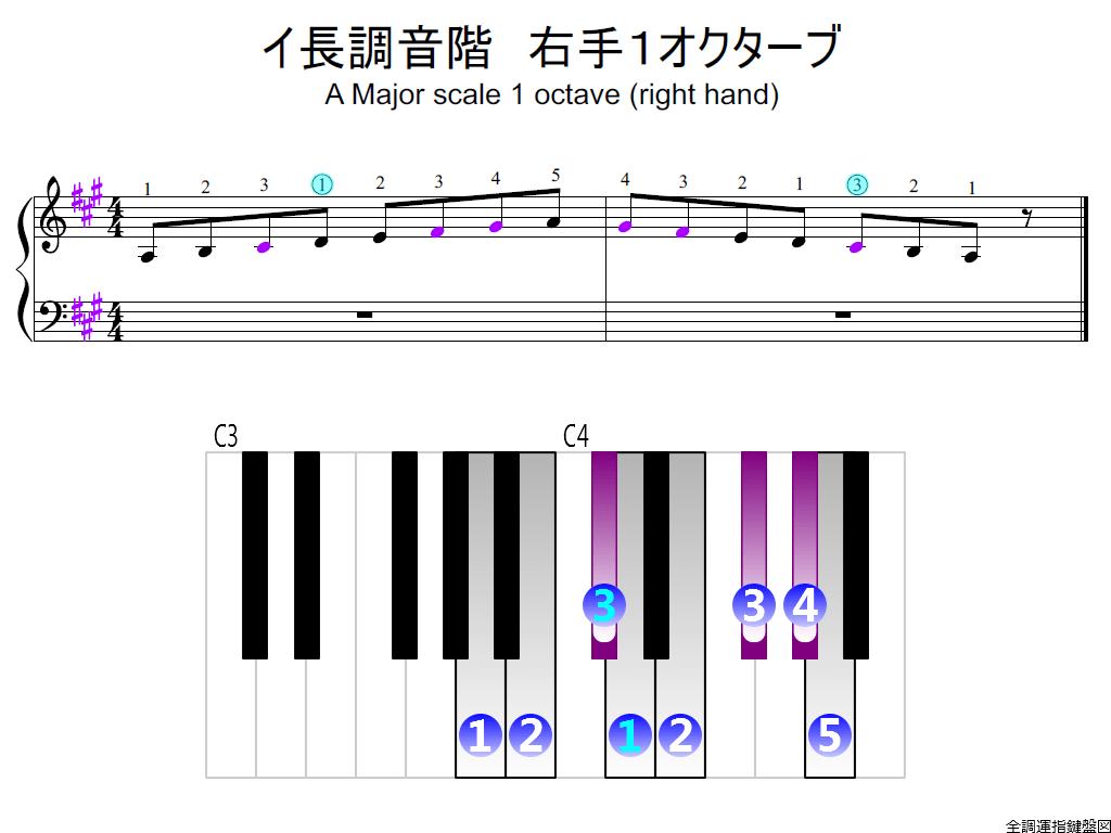 f2.-A-RH1-whole-view-colored