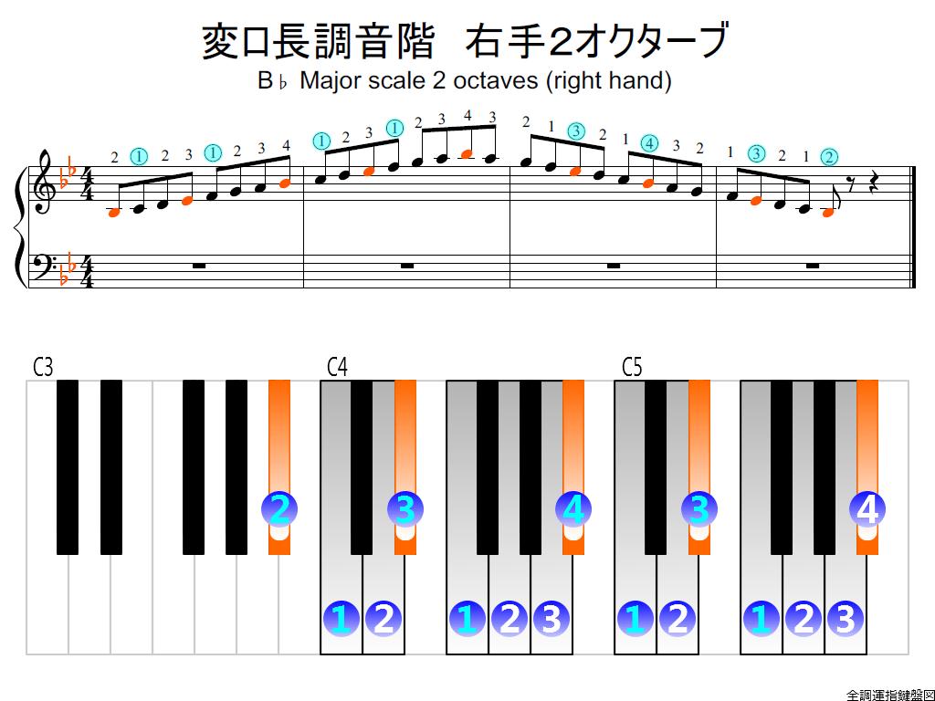 f2.-B-flat-RH2-whole-view-colored