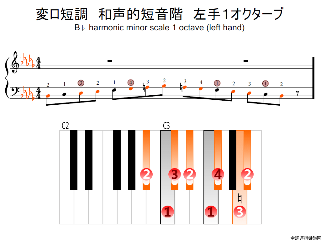 f2.-B-flat-m-harmonic-LH1-whole-view-colored