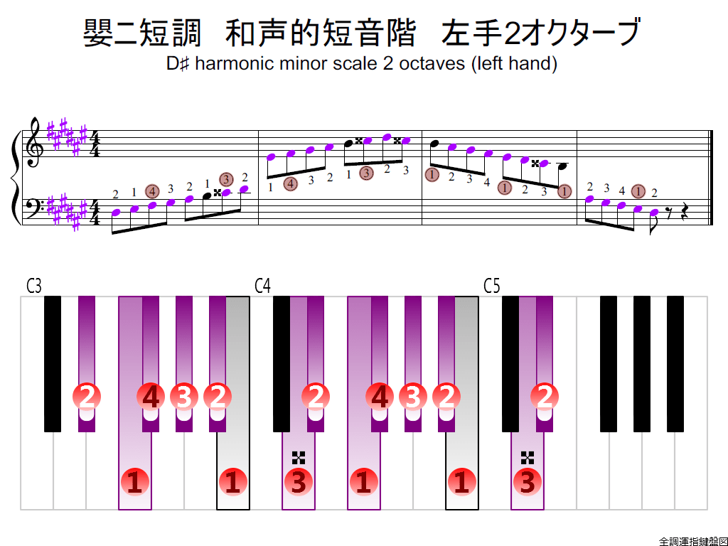 f2.-D-sharp-m-harmonic-LH2-whole-view-colored