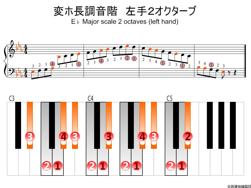 f2.-E-flat-LH2-whole-view-colored