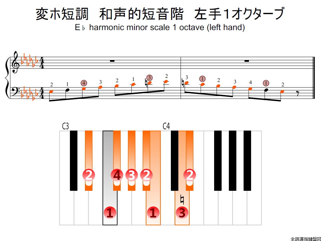 f2.-E-flat-m-harmonic-LH1-whole-view-colored