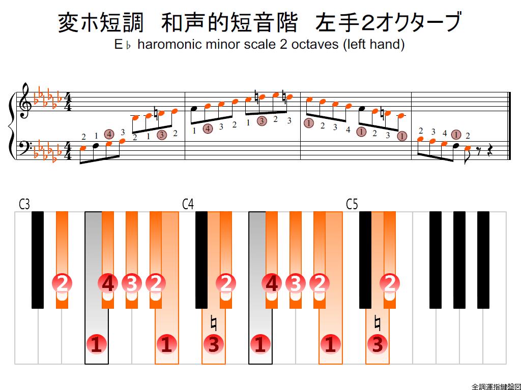 f2.-E-flat-m-harmonic-LH2-whole-viwe-colored