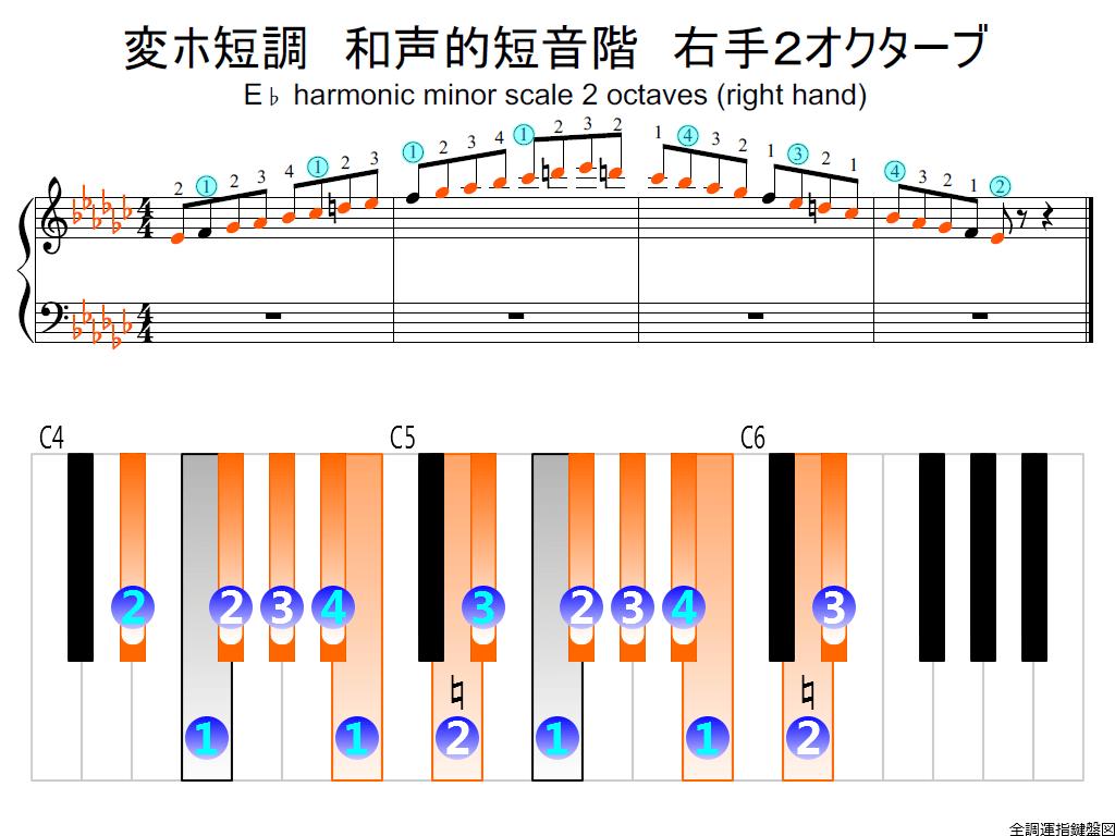 f2.-E-flat-m-harmonic-RH2-whole-view-colored