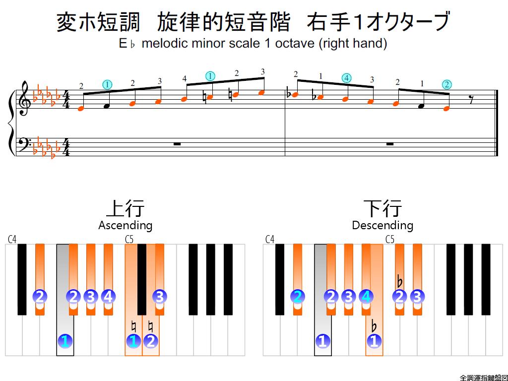 f2.-E-flat-m-melodic-RH1-whole-view-colored