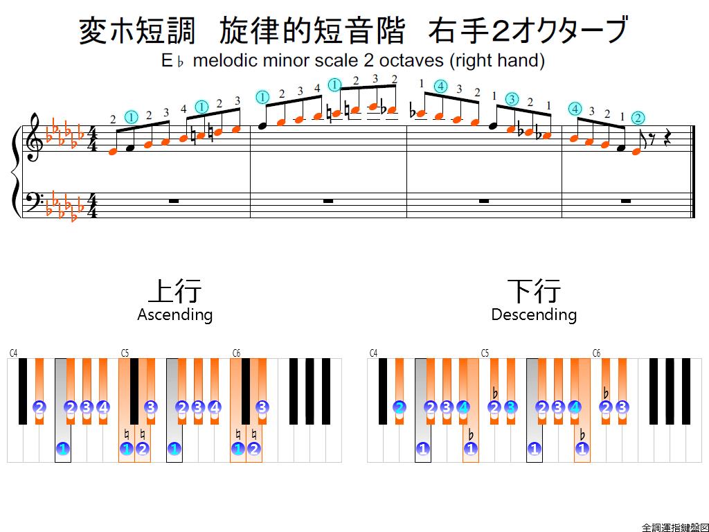 f2.-E-flat-m-melodic-RH2-wholoe-view-colored