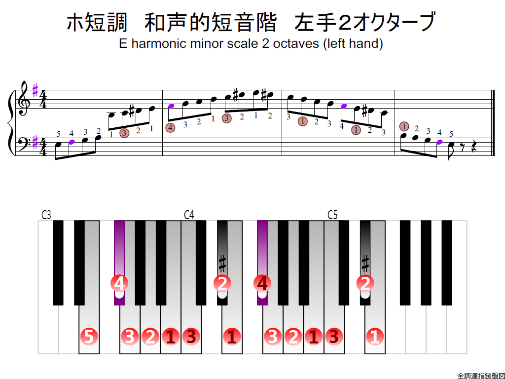 f2.-Em-harmonic-LH2-whole-view-colored