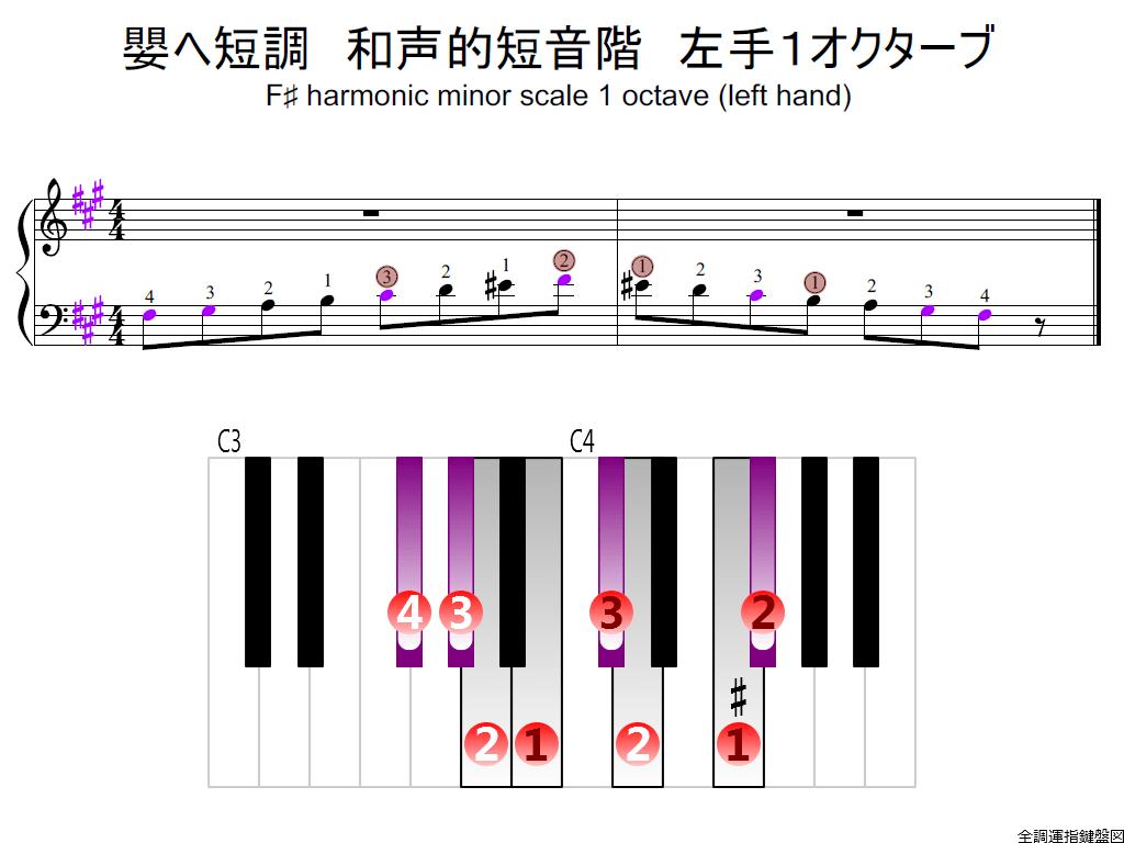 f2.-F-sharp-m-harmonic-LH1-whole-view-colored