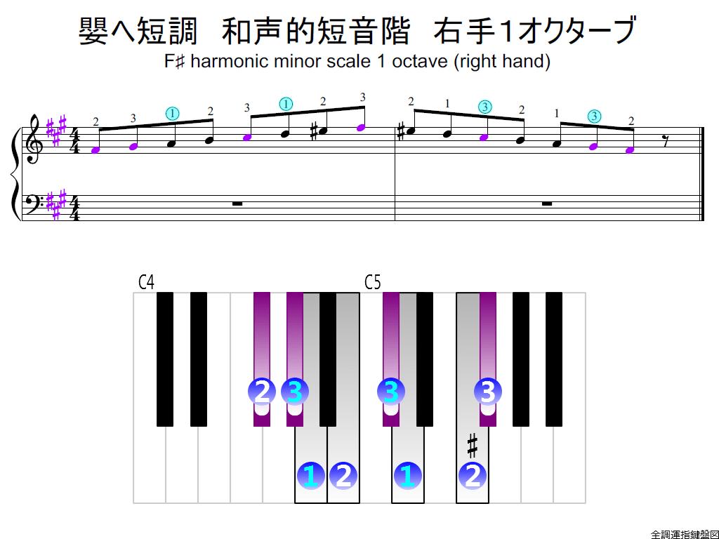 f2.-F-sharp-m-harmonic-RH1-whole-view-colored